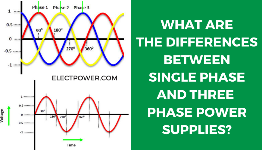 single-phase-vs-three-phase-Power